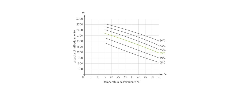 AC RM 170
