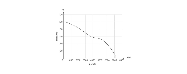 AXIA DES 600 6M