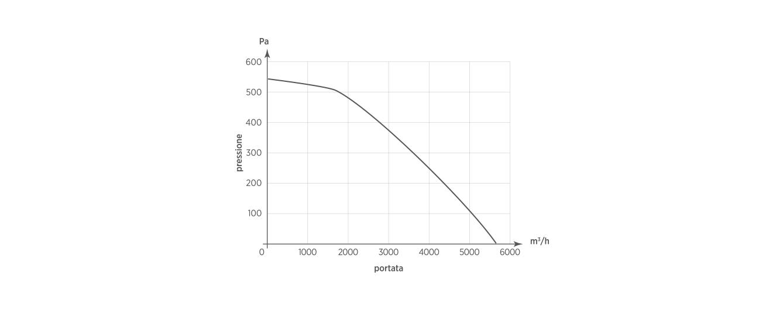 TXP 10M-T 400°C 2h