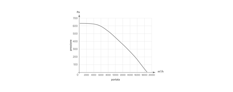 TXP 18T 400°C 2h