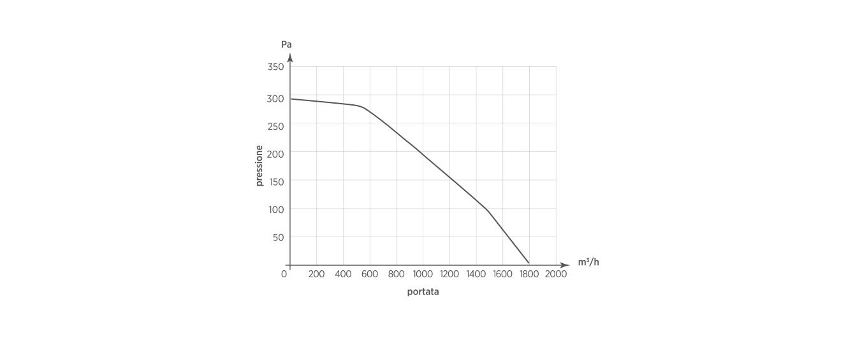 TXP 6M-T 400°C 2h