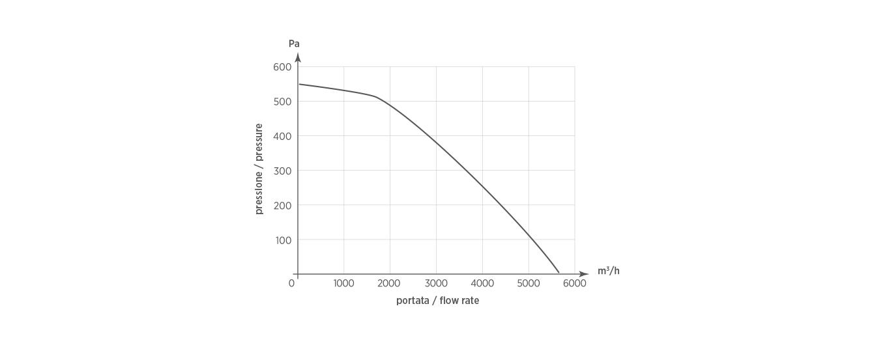 TXV 10M-T 400°C/2h