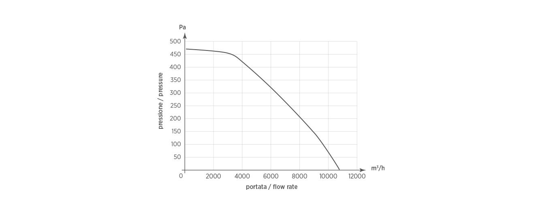TXV 14T 400°C/2h